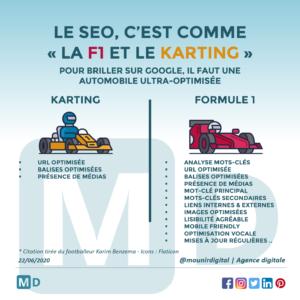 Mounir Digital - Le SEO, c'est comme la F1 et le Karting