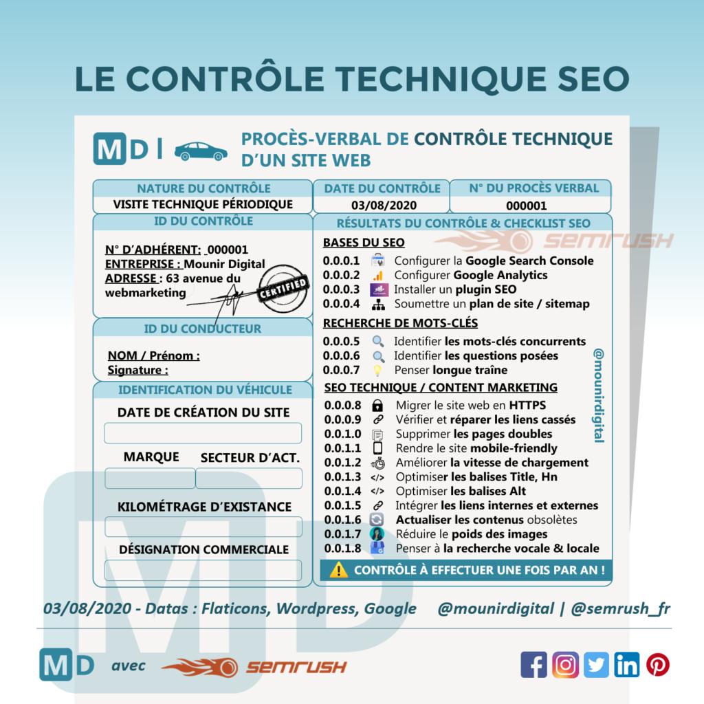 Mounir Digital - Contrôle technique SEO - 3 août 2020 - infographies