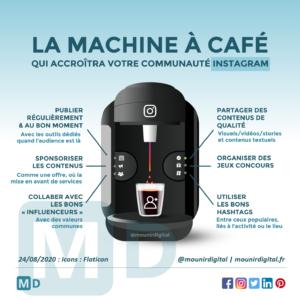 Mounir Digital - La machine à café qui boostera la communauté Instagram