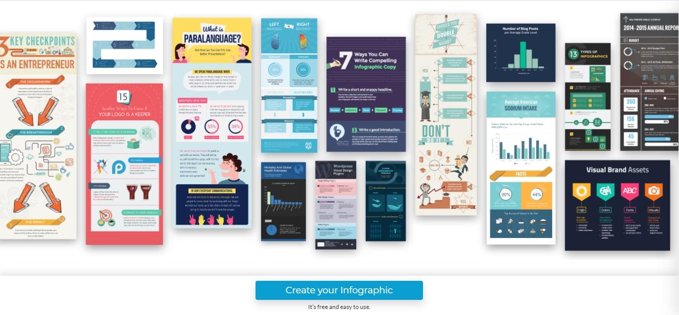 5 outils pour réaliser ses infographies - Mounir Digital - visme