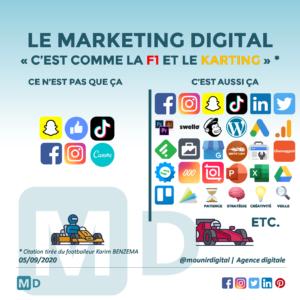 Le marketing digital c'est comme la F1 et le Karting