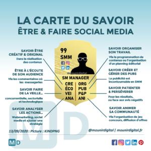 Mounir Digital - La carte du savoir etre et faire social media