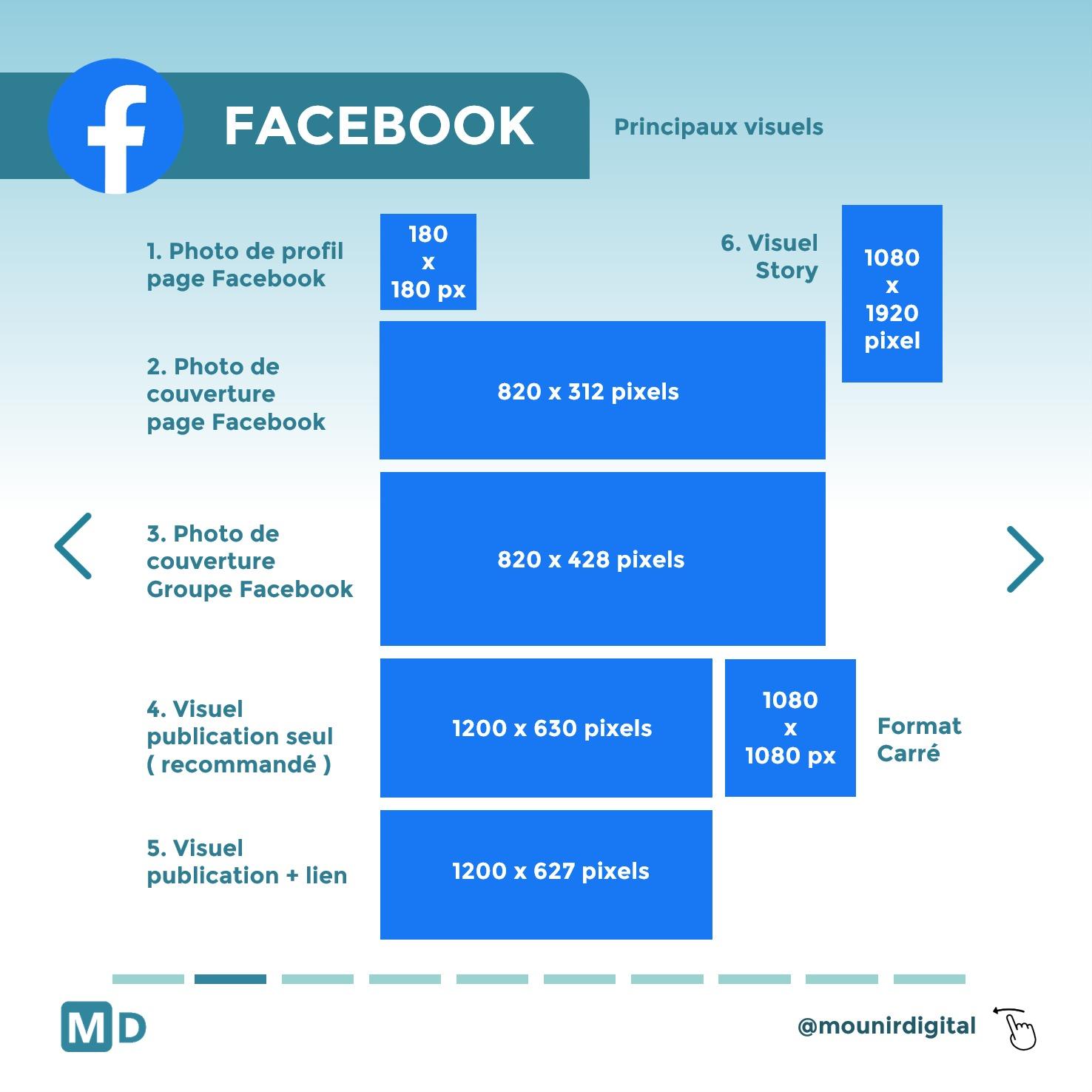 Taille visuel facebook - quelles tailles pour les visuels des réseaux sociaux - Mounir Digital