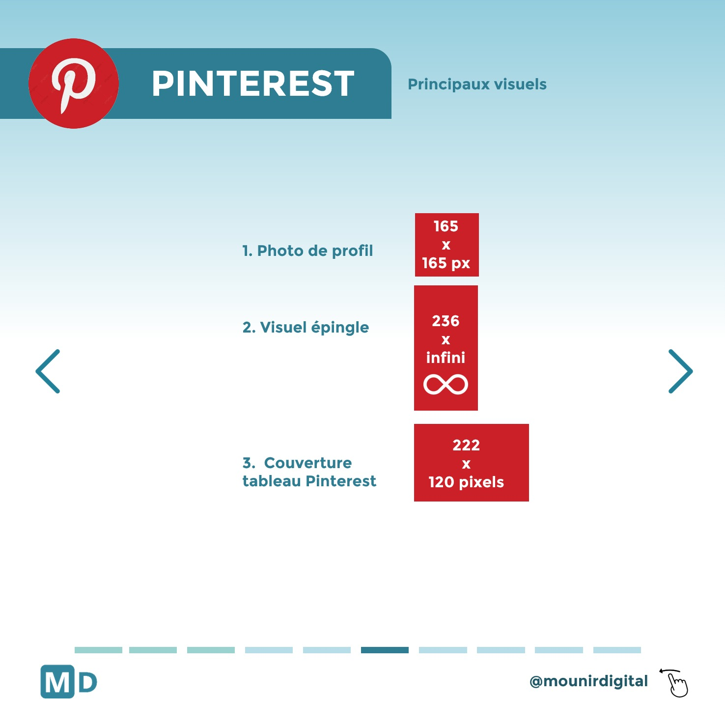Taille visuel pinterest - quelles tailles pour les visuels des réseaux sociaux - Mounir Digital