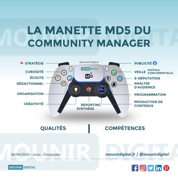 Manette infographie - les qualités et compétences du community manager - Mounir digital