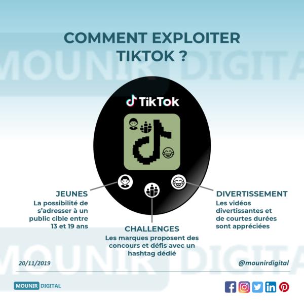 infographie tiktok - Tendances social média 2021 - Mounir digital
