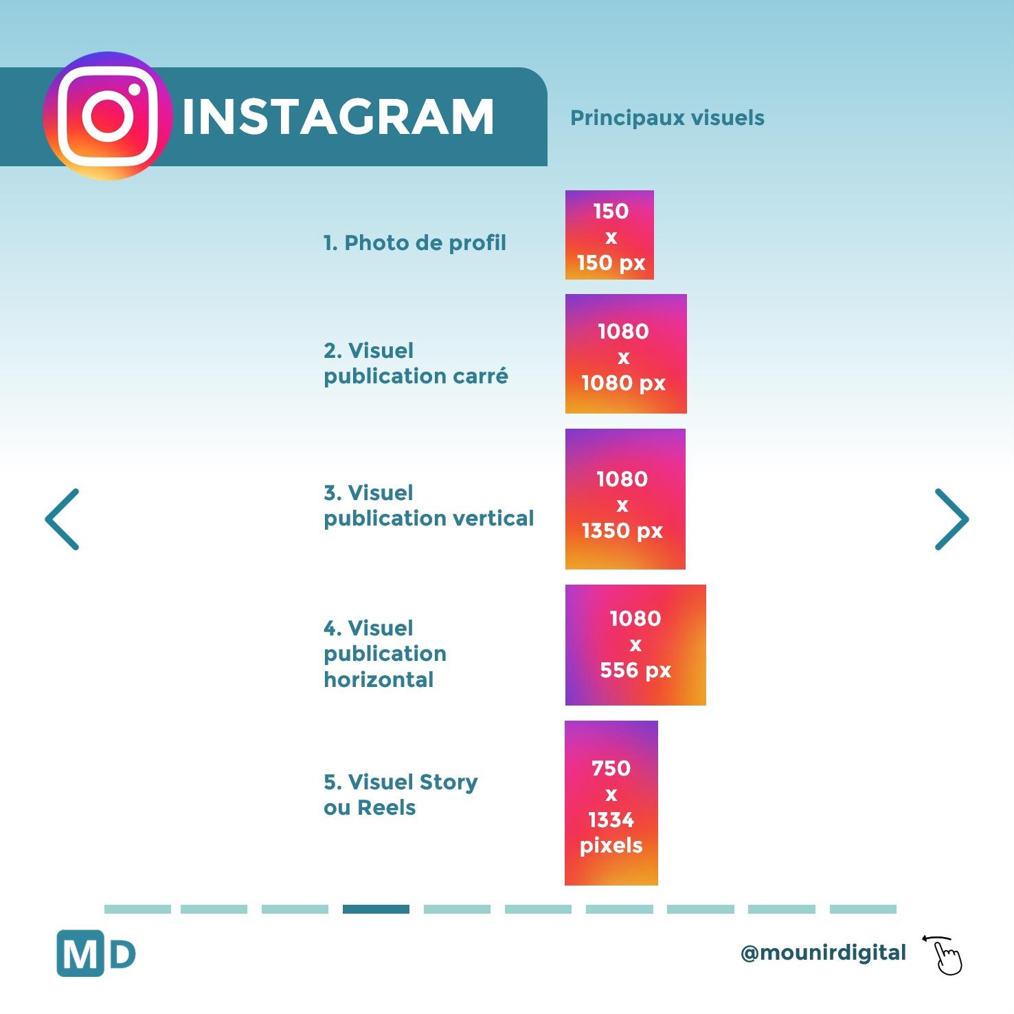 Taille visuel instagram - quelles tailles pour les visuels des réseaux sociaux - Mounir Digital