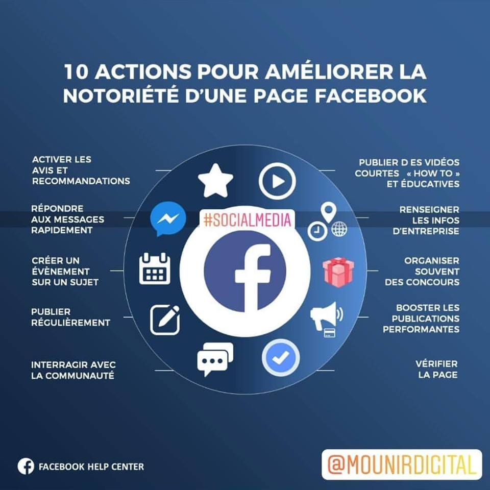 Formation Facebook - Mounir Digital