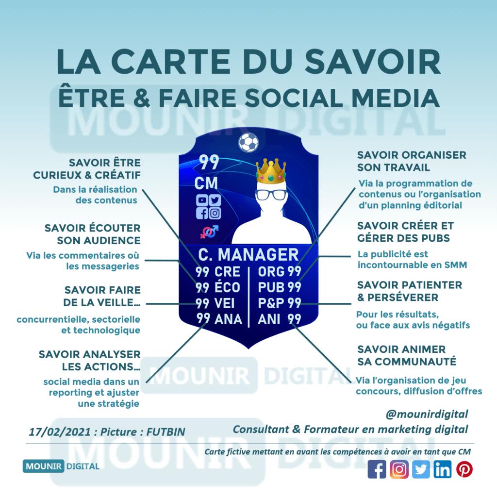 Mounir Digital - La carte du savoir etre et faire social media 2021 - Formation Community Manager