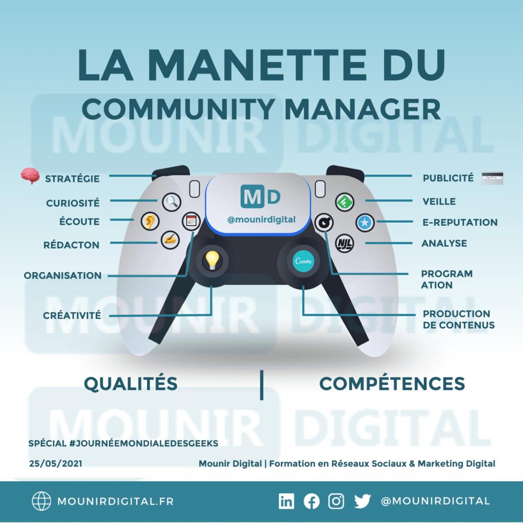 Mounir Digital - qualités et compétences du community manager
